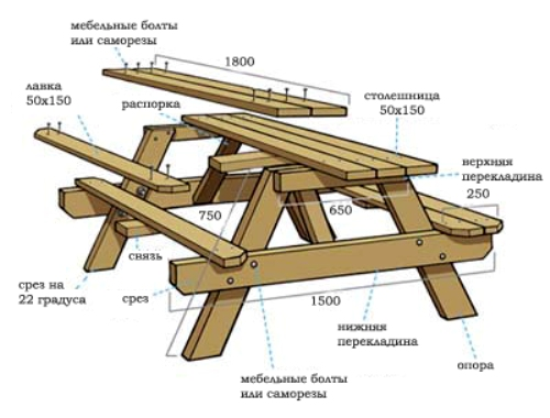 Садовый стол и скамейки чертежи
