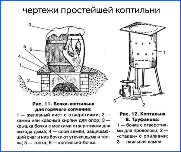 Тушенку из говядины в домашних условиях рецепт с фото 406