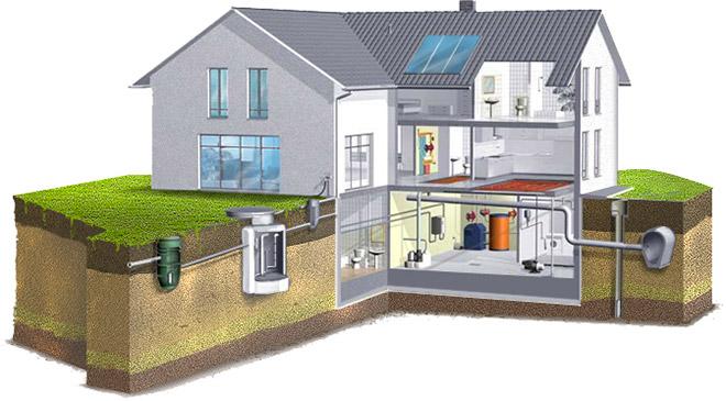 Автономное водоснабжение дома из скважины