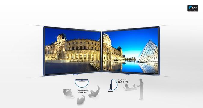 угол обзора LED-телевизора