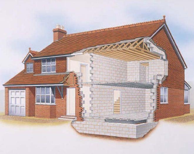 Какой материал выбрать для строительства дачного дома
