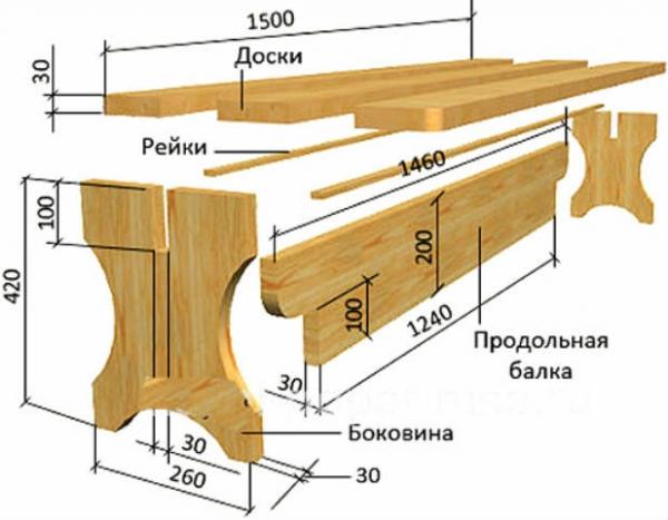 Деревянные скамейки своими руками для бани 1