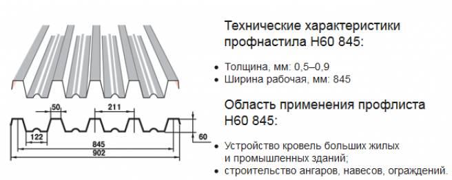 Характеристики профнастилу Н60