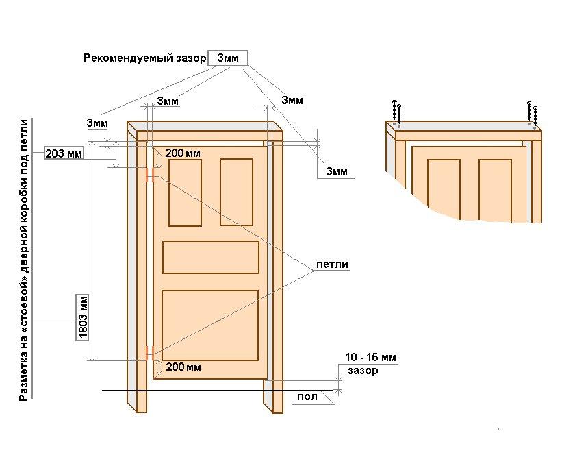 Сборка дверной коробки своими руками фото