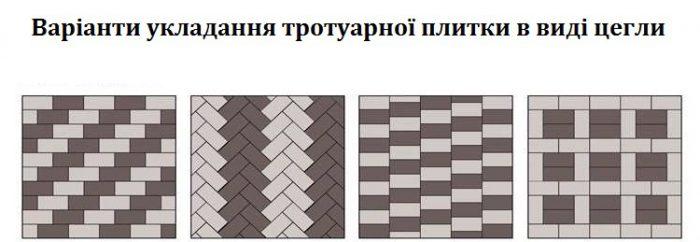 Варіанти укладання тротуарної плитки в виді цегли