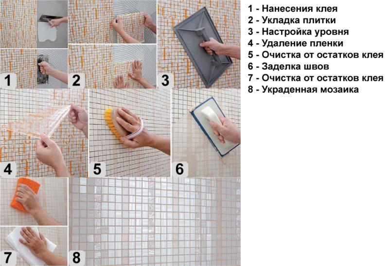 Процесс укладки плитки мозаики