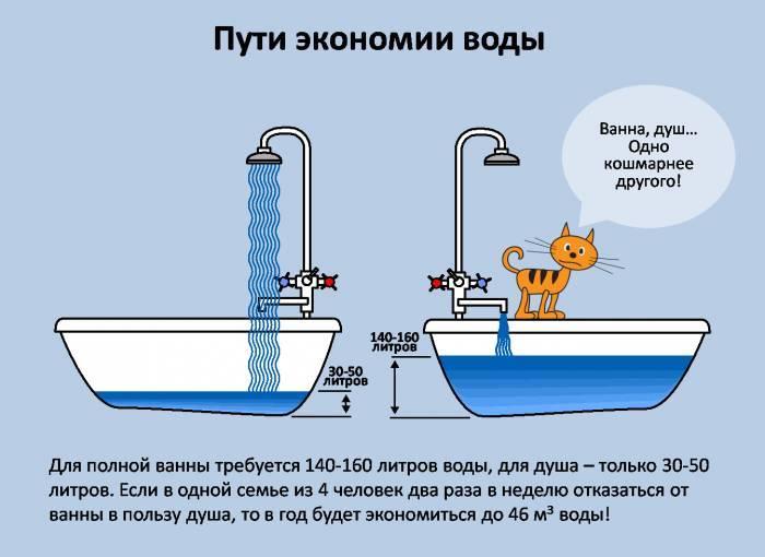 как можно сократить расход воды в квартире