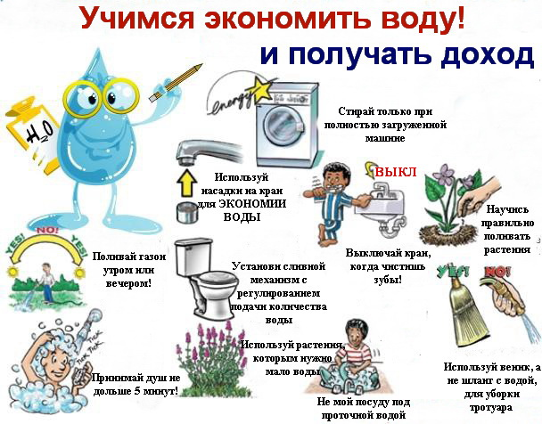 Как можно сэкономить воду в домашних условиях