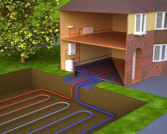 Тепловой насос для геотермального отопления