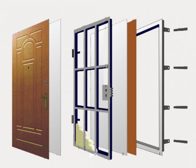 Броньовані вхідні двері для захисту будинку