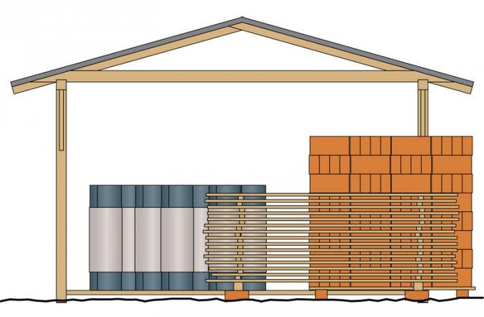 Какие стройматериалы нужны для строительства дома