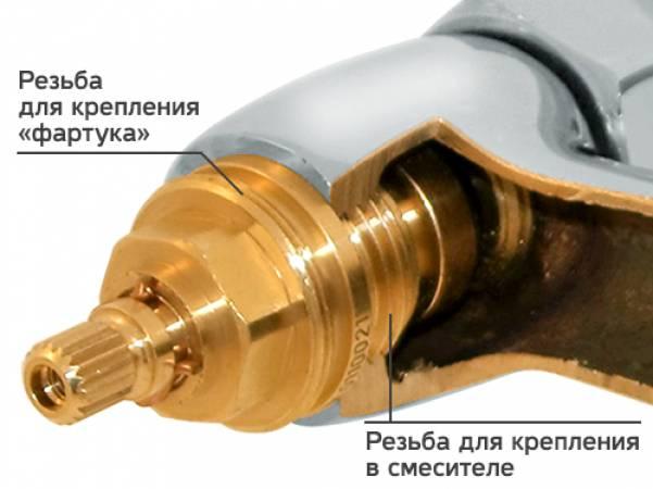 Резиновая кран-букса в смесителе