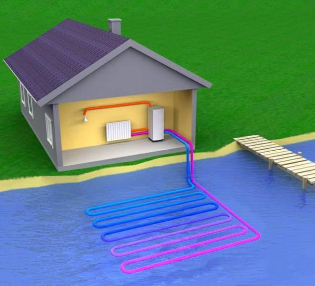 водяний тепловий насос для опалення будинку