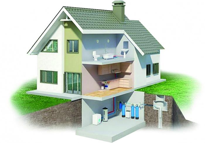 Очищення води зі свердловини в заміському будинку