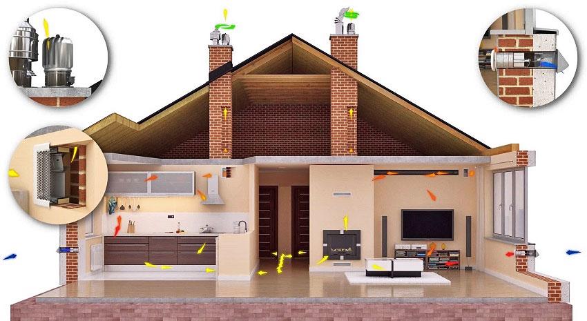 Что нужно знать о вентиляционных системах в домах
