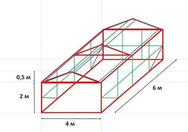 Як зробити залізний гараж