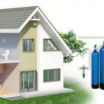 комплексная система очистки воды для коттеджа