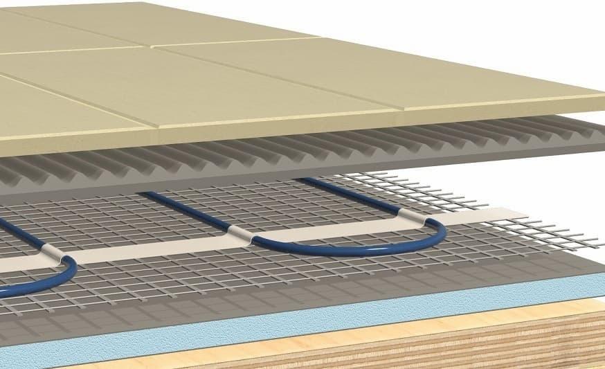 Електрична тепла підлога