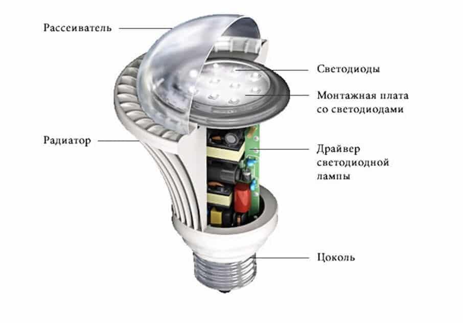 Устройство диодного светильника