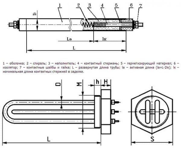 устройство  электрического ТЭНа