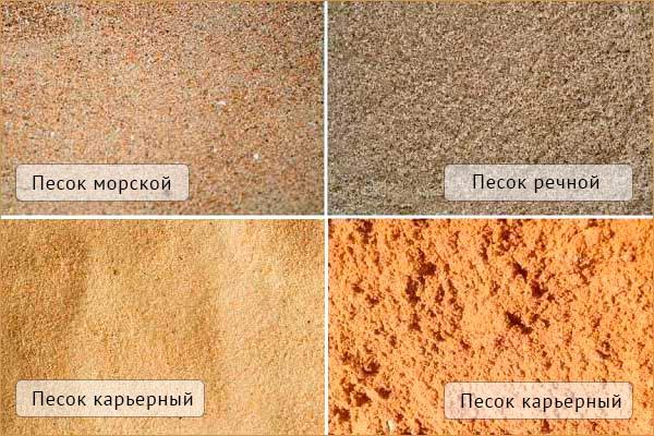 Классификация песка по происхождению